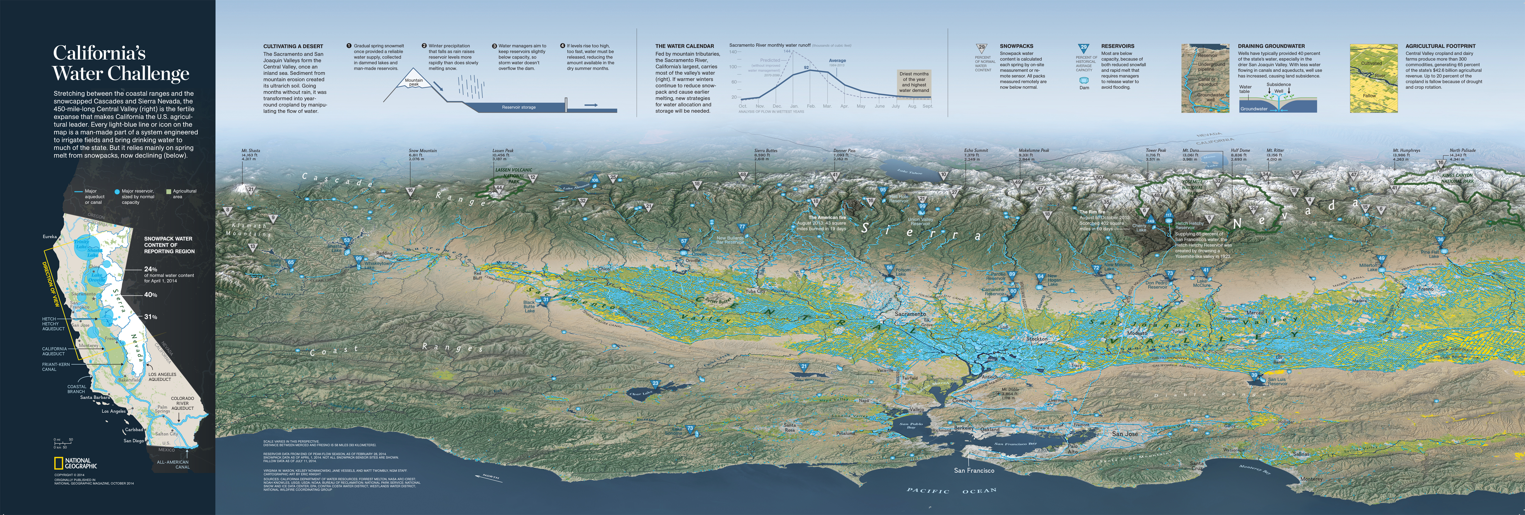 5 Things To Know About California S Water Crisis National Geographic Education Blog